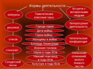 Формы деятельности стенгазет стихов рисунков конкурсы Солдатской песни Встреч