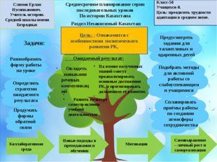 Среднесрочное планирование серии последовательных уроков По истории Казахстан