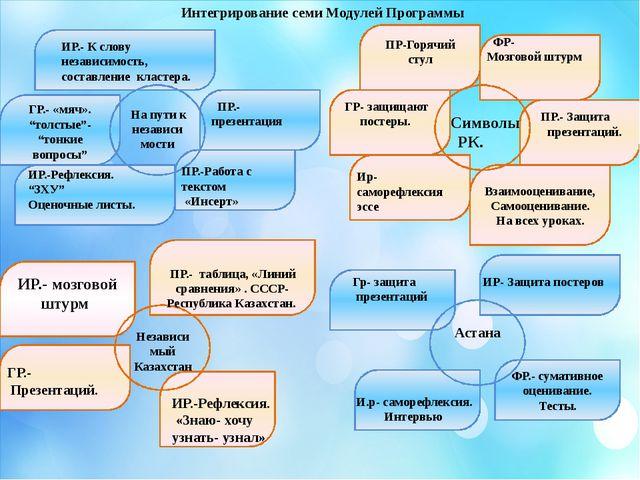 Интегрирование семи Модулей Программы ПР.- таблица, «Линий сравнения» . CCCР-...