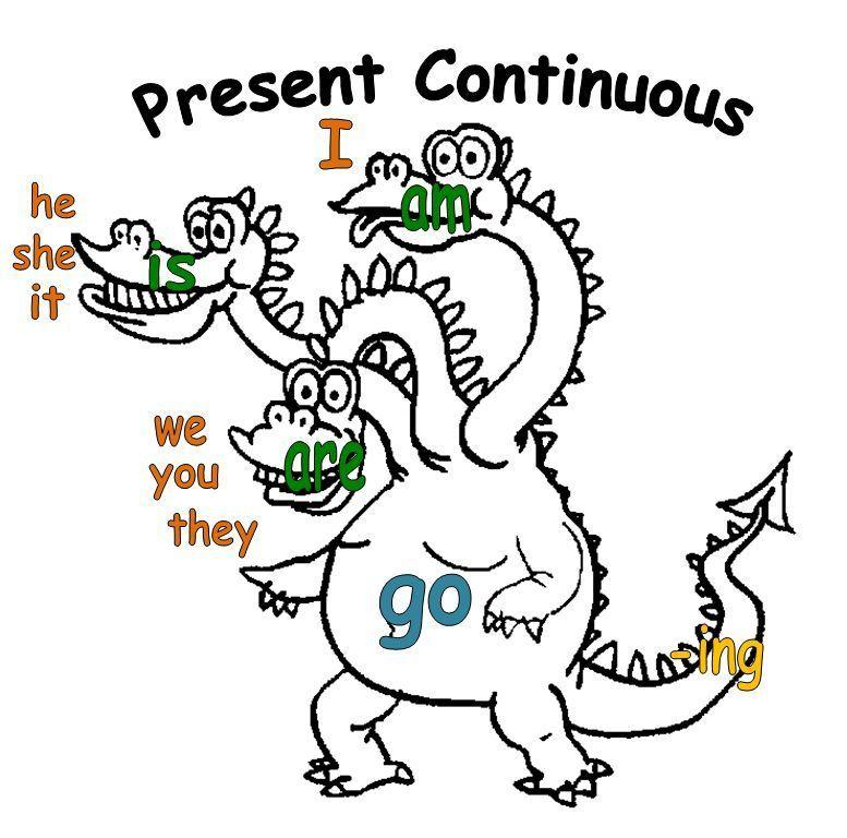http://englishclasses.com.ua/wp-content/uploads/2011/10/dragon-present-continuous.jpg