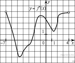 http://math.reshuege.ru/get_file?id=5520
