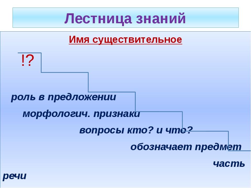 Лестница знаний Имя существительное !? роль в предложении морфологич. признак...