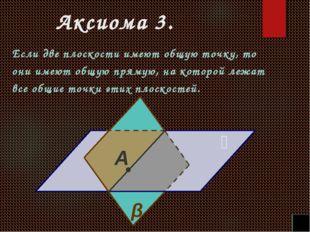Аксиома 3. Если две плоскости имеют общую точку, то они имеют общую прямую, н