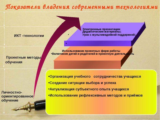 Включение детей и родителей в проектную деятельность Организация учебного со...