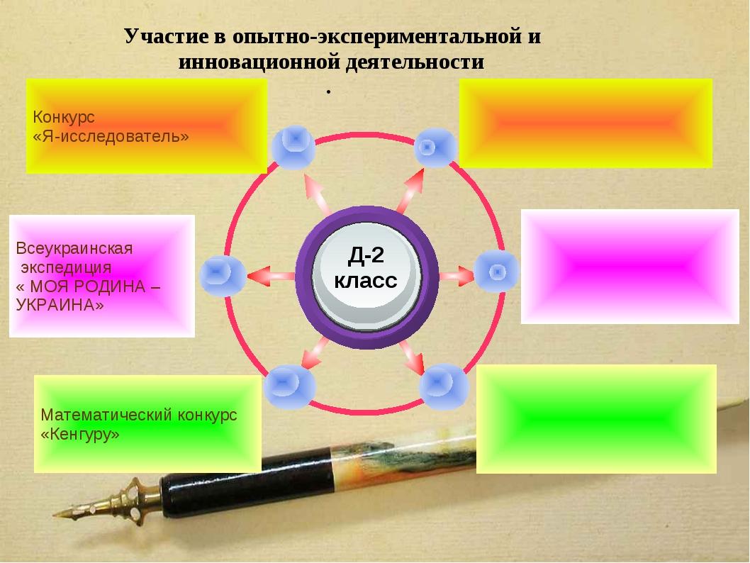 Участие в опытно-экспериментальной и инновационной деятельности . Конкурс «Я...