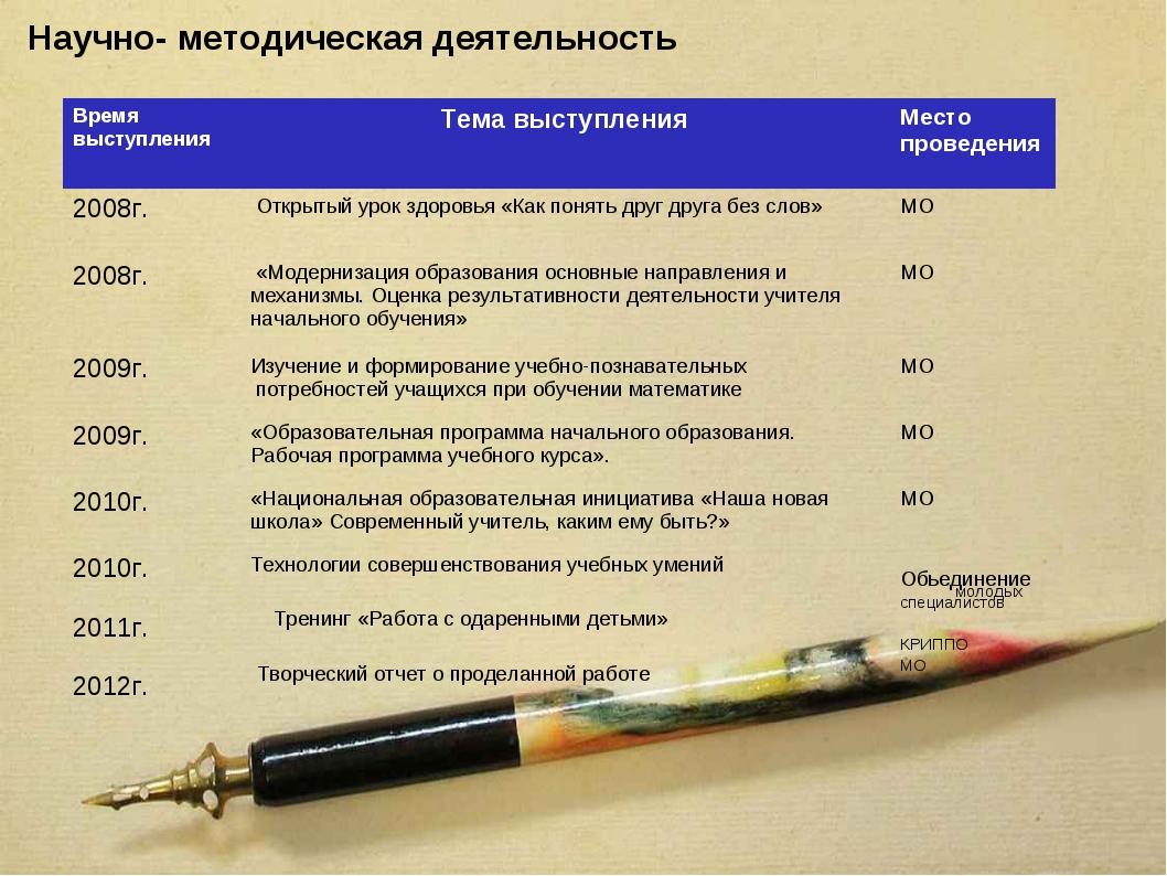 Научно- методическая деятельность Время выступленияТема выступленияМесто пр...