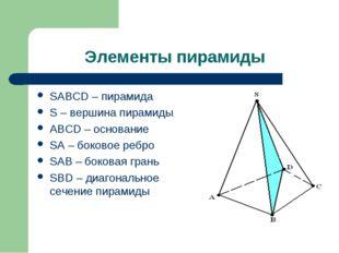 Элементы пирамиды SABCD – пирамида S – вершина пирамиды АВСD – основание SA –