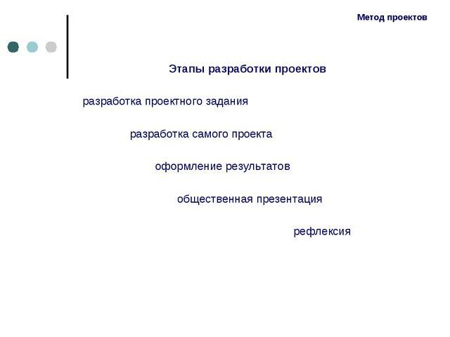 Метод проектов Этапы разработки проектов разработка проектного задания разраб...