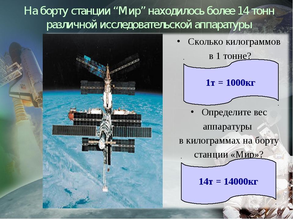 """На борту станции """"Мир"""" находилось более 14 тонн различной исследовательской а..."""