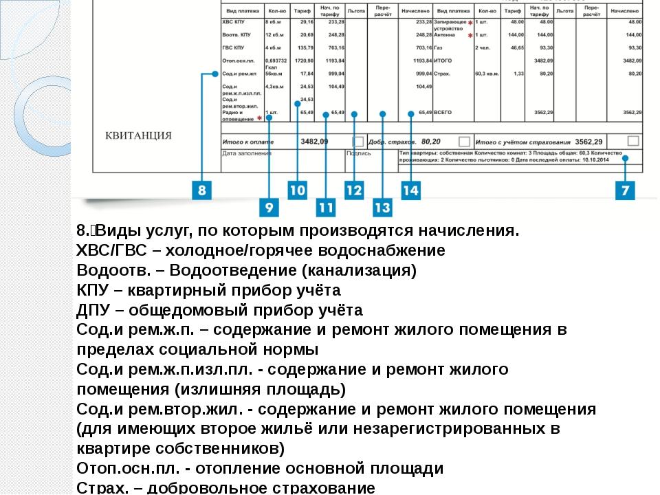 8. Виды услуг, по которым производятся начисления. ХВС/ГВС – холодное/горяче...