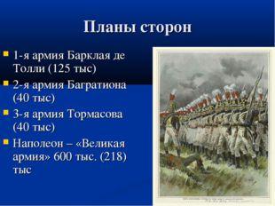 Планы сторон 1-я армия Барклая де Толли (125 тыс) 2-я армия Багратиона (40 ты