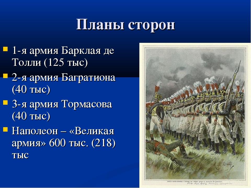 Планы сторон 1-я армия Барклая де Толли (125 тыс) 2-я армия Багратиона (40 ты...