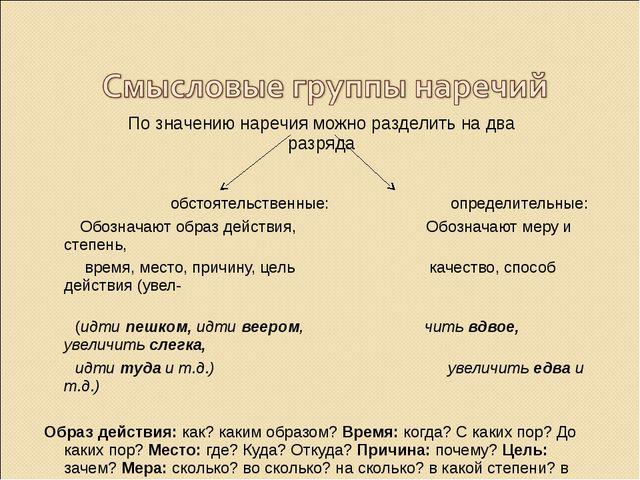 По значению наречия можно разделить на два разряда обстоятельственные: опреде...