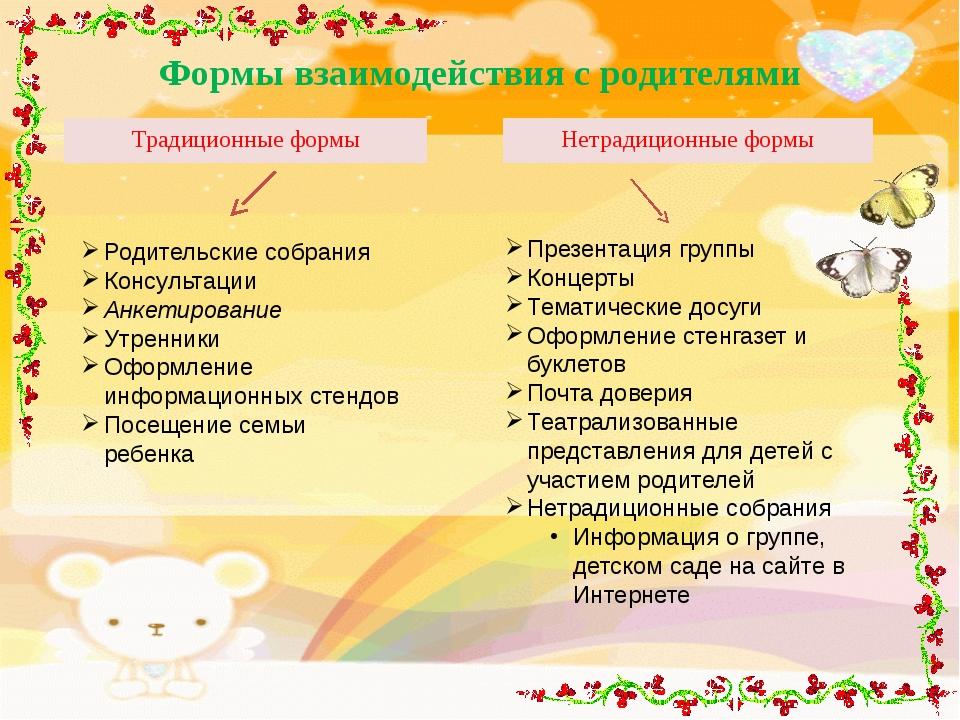 Формы взаимодействия с родителями Традиционные формы Нетрадиционные формы Ро...
