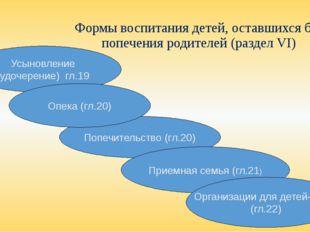 Формы воспитания детей, оставшихся без попечения родителей (раздел VI) Усынов