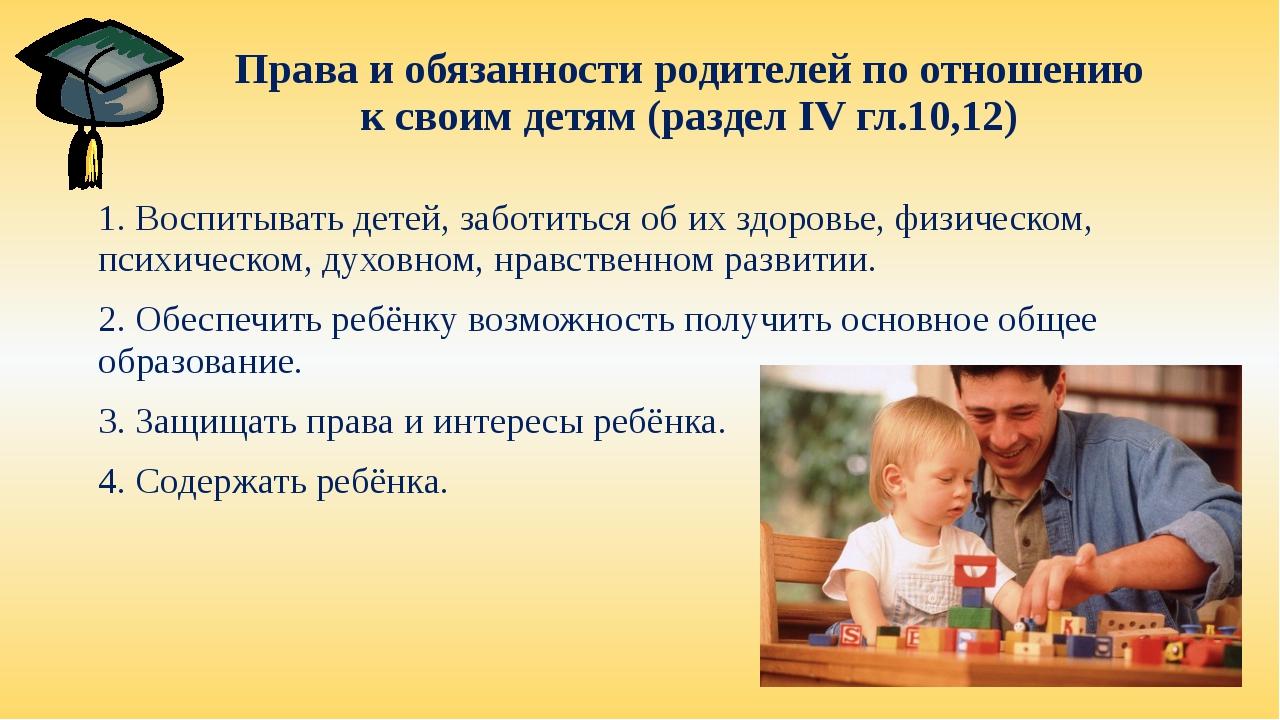Права и обязанности родителей по отношению к своим детям (раздел IV гл.10,12)...