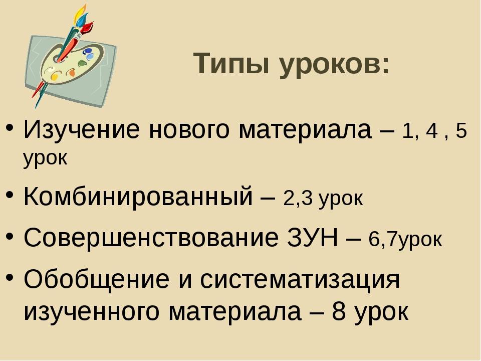 Типы уроков: Изучение нового материала – 1, 4 , 5 урок Комбинированный – 2,3...