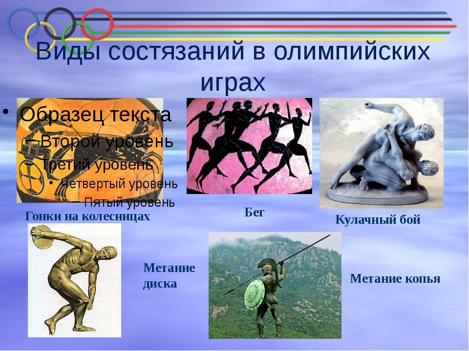 Виды состязаний в олимпийских играх Гонки на колесницах Бег Кулачный бой Мета...