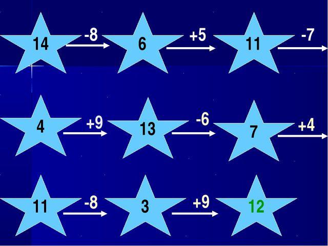 14 6 4 13 11 11 12 3 7 -8 +5 -7 +9 -6 +4 -8 +9