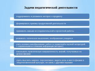 Задачи педагогической деятельности