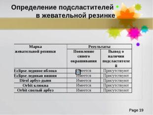 Определение подсластителей в жевательной резинке Page