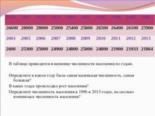 В таблице приводится изменение численности населения по годам.  Определите в