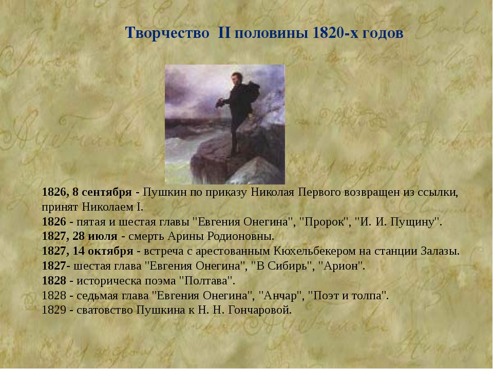 Творчество II половины 1820-х годов 1826, 8 сентября - Пушкин по приказу Нико...
