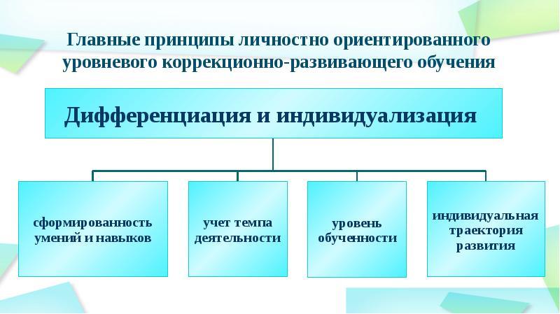 http://mypresentation.ru/documents/bb522f1083f4ef111bd63b4c4b9c9087/img12.jpg