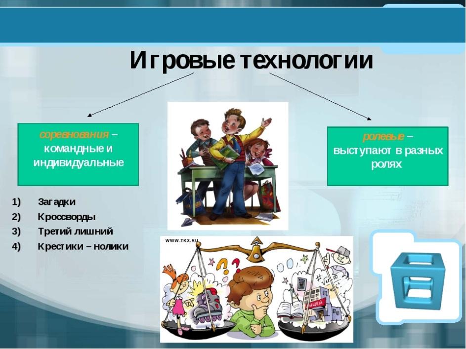 http://fs00.infourok.ru/images/doc/167/192277/img9.jpg