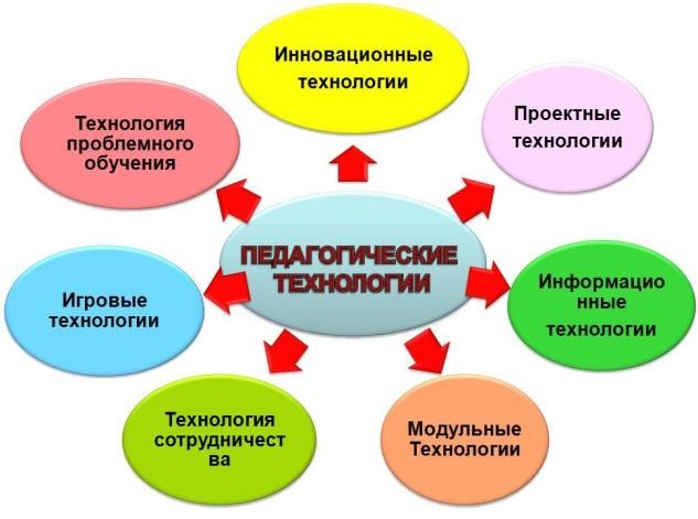 http://informatika.moy.su/nov/s1.jpg