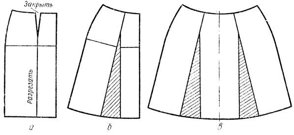 Рис. 38. Моделирование юбки с расширением низа за счет полного закрытия вытачек