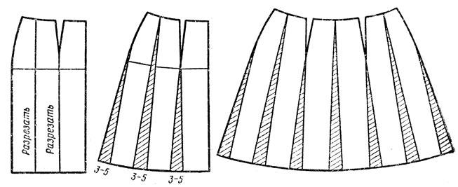 Рис. 39. Моделирование юбки с большим расширением по линии низа