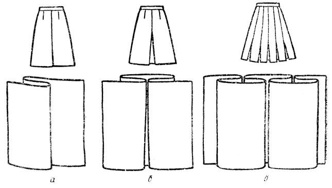 Рис. 40. Юбки с различными видами складок: а-с односторонней складкой; б-с встречными складками; в-с бантовыми складками