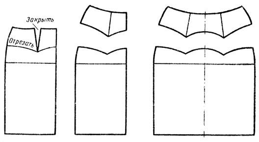 Рис. 43. Моделирование юбки на кокетке
