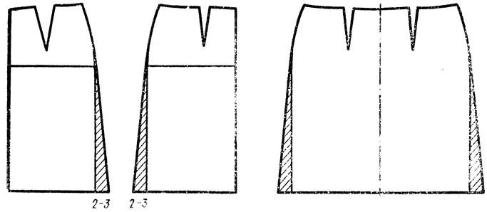 Рис. 37. Моделирование юбки с расширением по линии бока