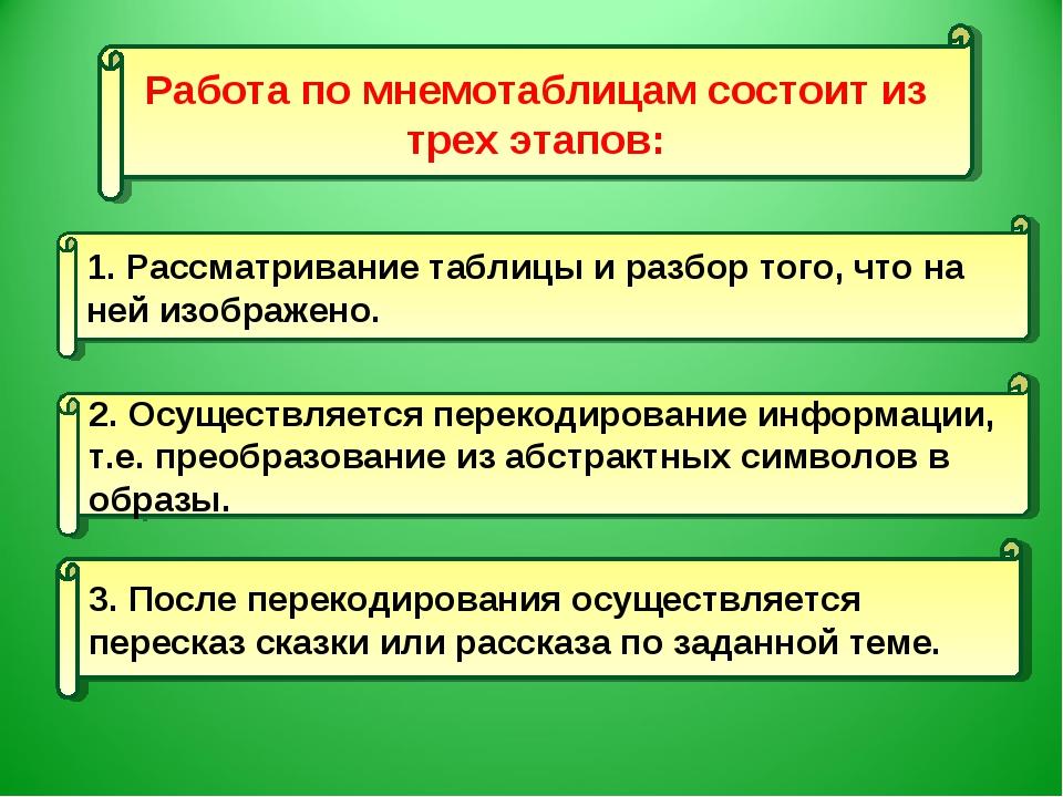 Работа по мнемотаблицам состоит из трех этапов: 1. Рассматривание таблицы и р...
