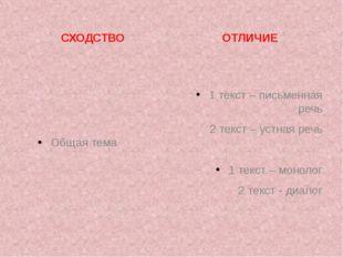 СХОДСТВО Общая тема ОТЛИЧИЕ 1 текст – письменная речь 2 текст – устная речь 1