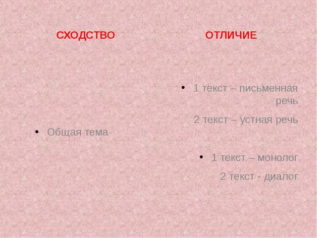 СХОДСТВО Общая тема ОТЛИЧИЕ 1 текст – письменная речь 2 текст – устная речь 1...