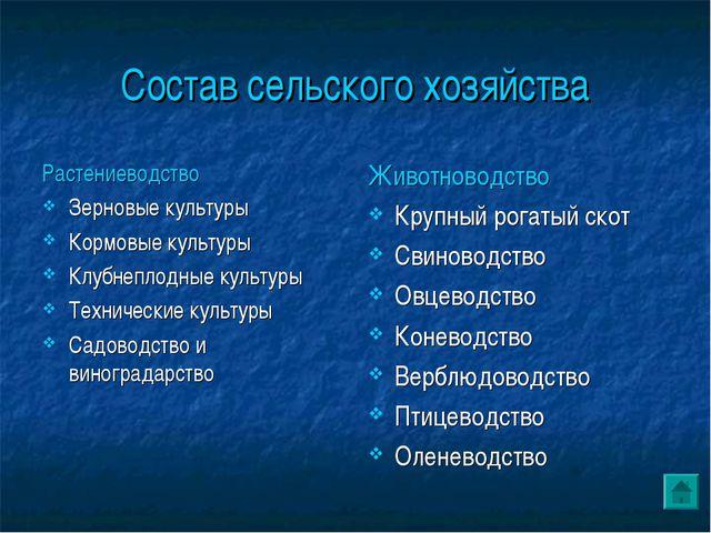 Состав сельского хозяйства Растениеводство Зерновые культуры Кормовые культур...