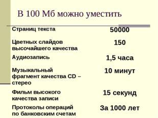 В 100 Мб можно уместить Страниц текста50000 Цветных слайдов высочайшего каче