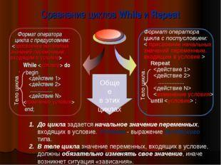 Формат оператора цикла с предусловием:  While  do begin     ..........