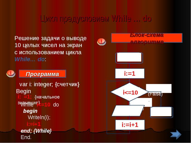 Цикл предусловием While … do Решение задачи о выводе 10 целых чисел на экран...