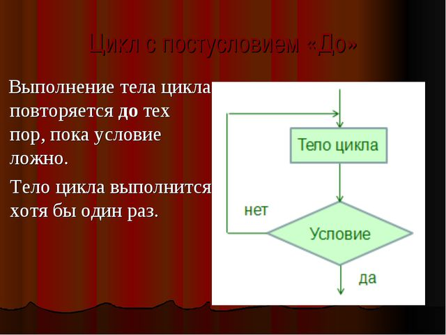 Цикл с постусловием «До» Выполнение тела цикла повторяется до тех пор,пока у...