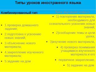 Типы уроков иностранного языка Комбинированный тип 1.проверка домашнего задан