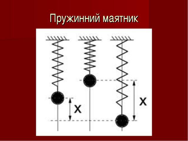 Пружинний маятник