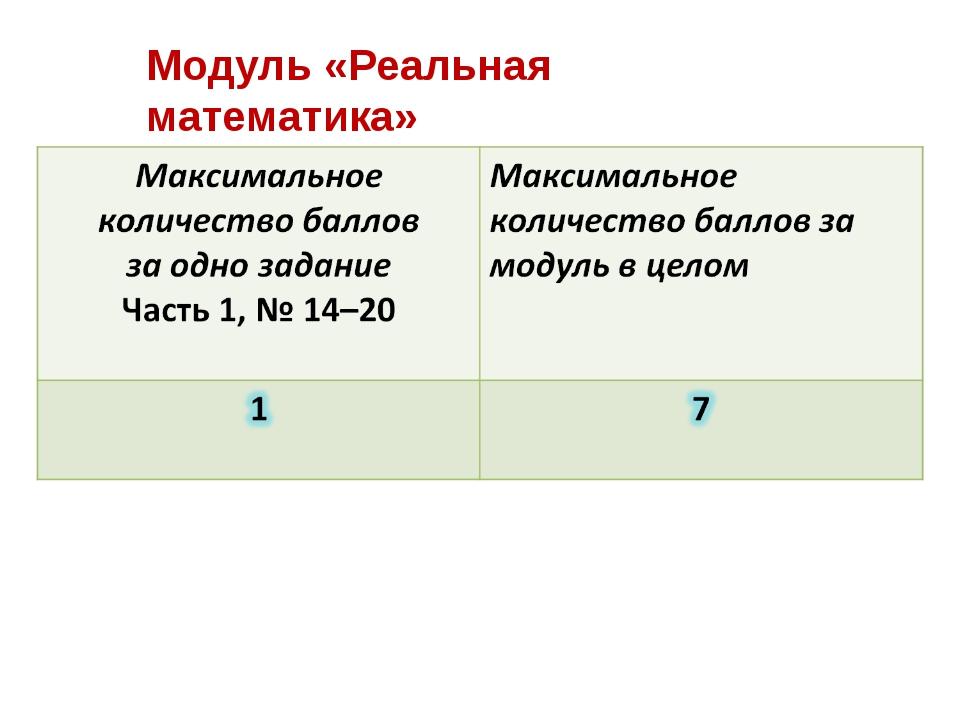 Модуль «Реальная математика»