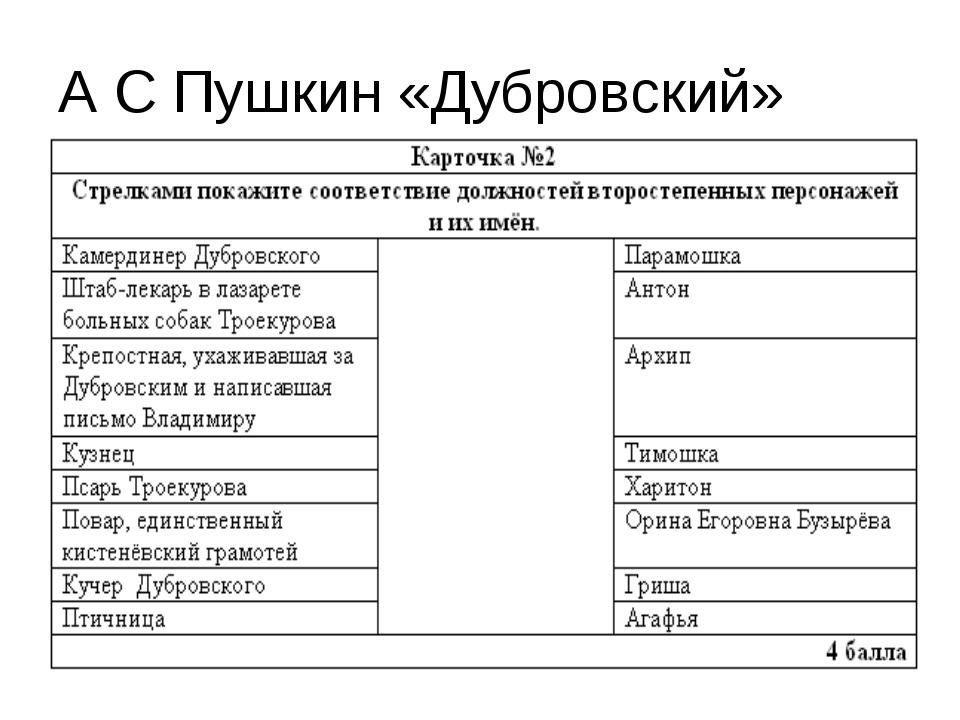 А С Пушкин «Дубровский»
