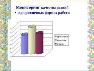 Мониторинг качества знаний при различных формах работы