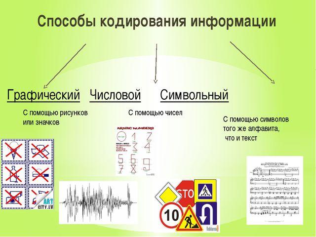 Способы кодирования информации Графический Числовой Символьный С помощью рису...