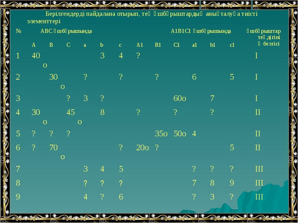 Берілгендерді пайдалана отырып, тең үшбұрыштардың анықталуға тиісті элементте...
